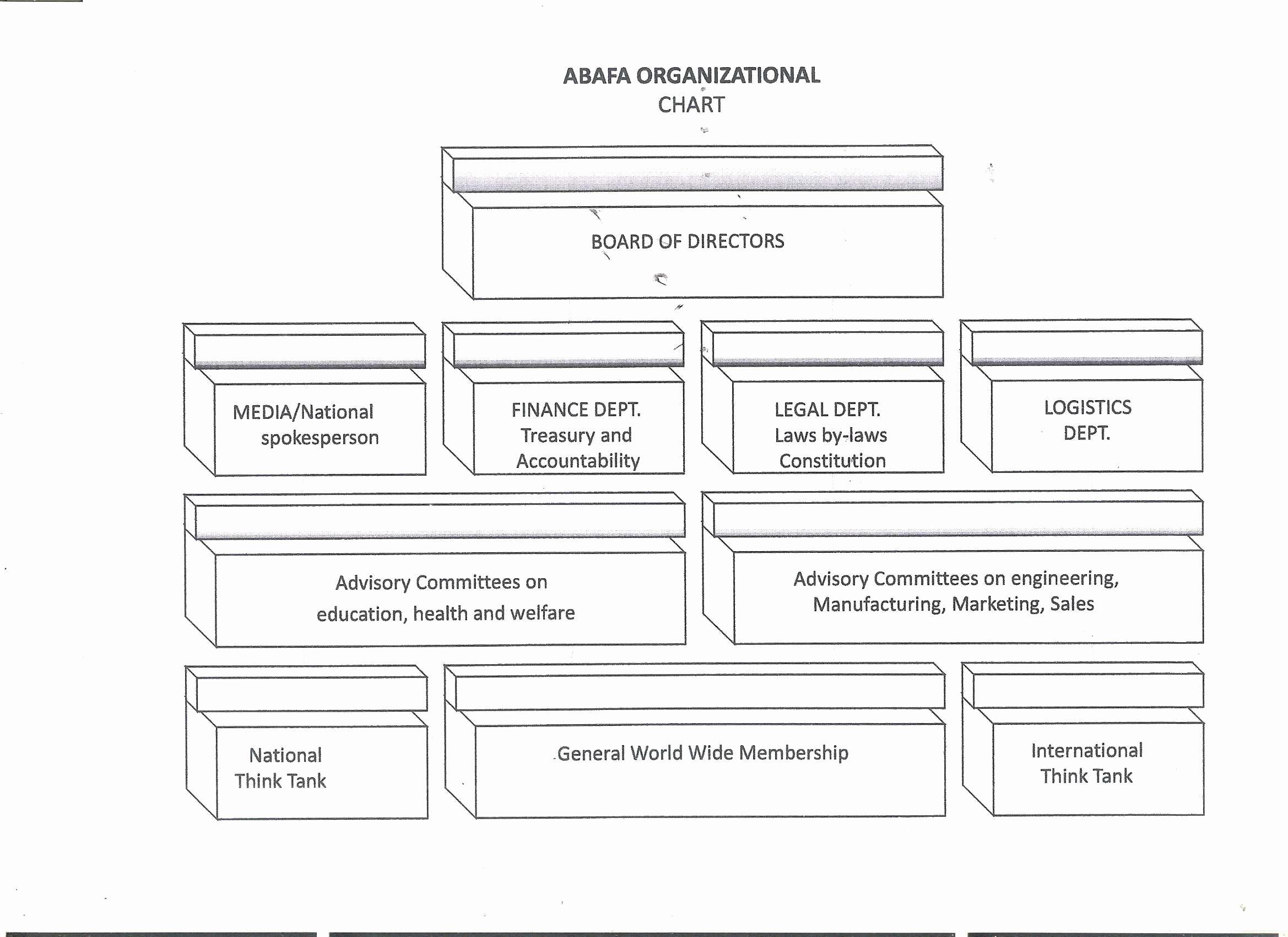 Non Profit organization Structure Template Inspirational 50 Fast Non Profit Collaboration Agreement Template He