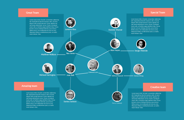 Non Profit organization Structure Template Lovely How to Create A Kick butt org Chart