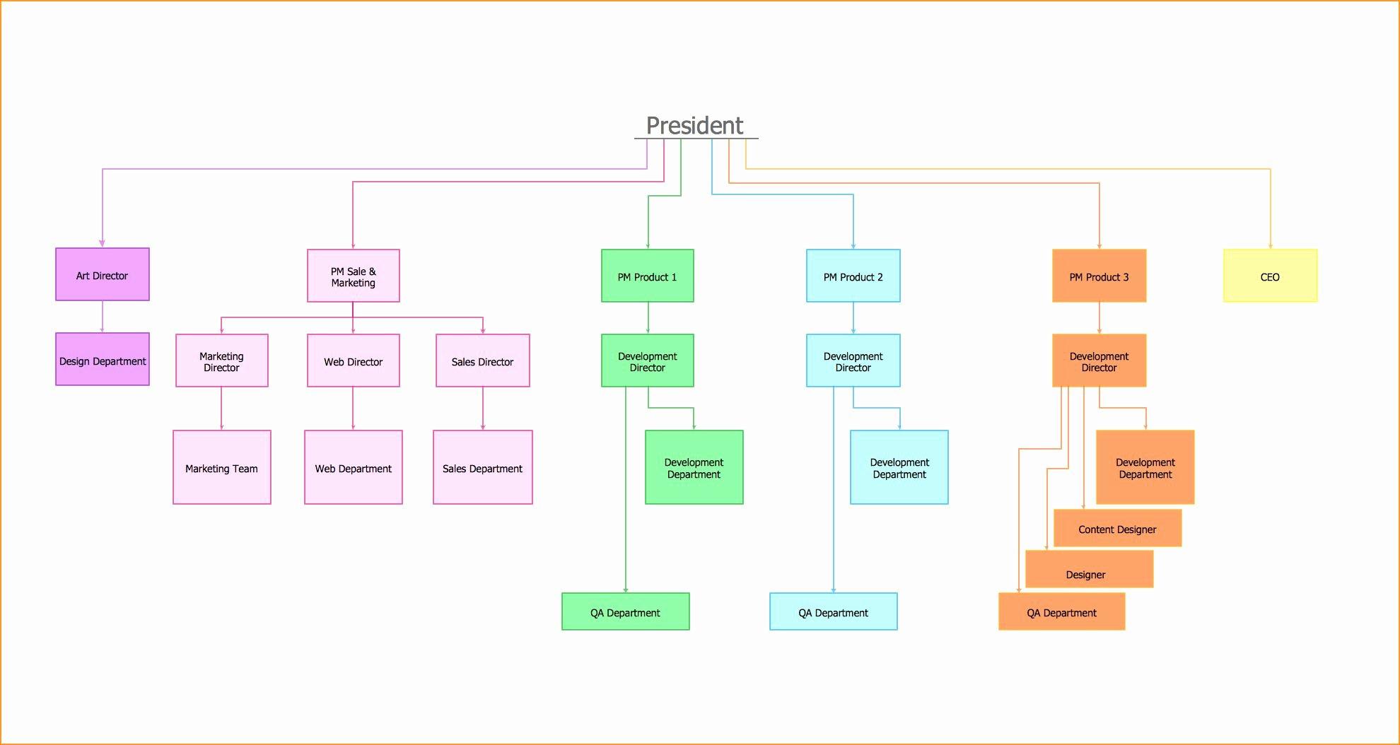 Non Profit organizational Chart Template Fresh Sample Fact Sheet for Non Profit