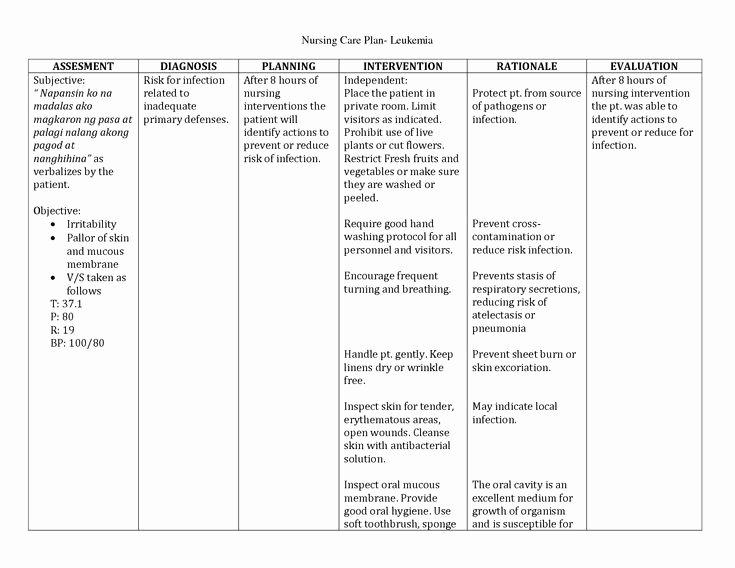 Nursing Care Plans Template Beautiful Case Study Example Nursing Care Plan