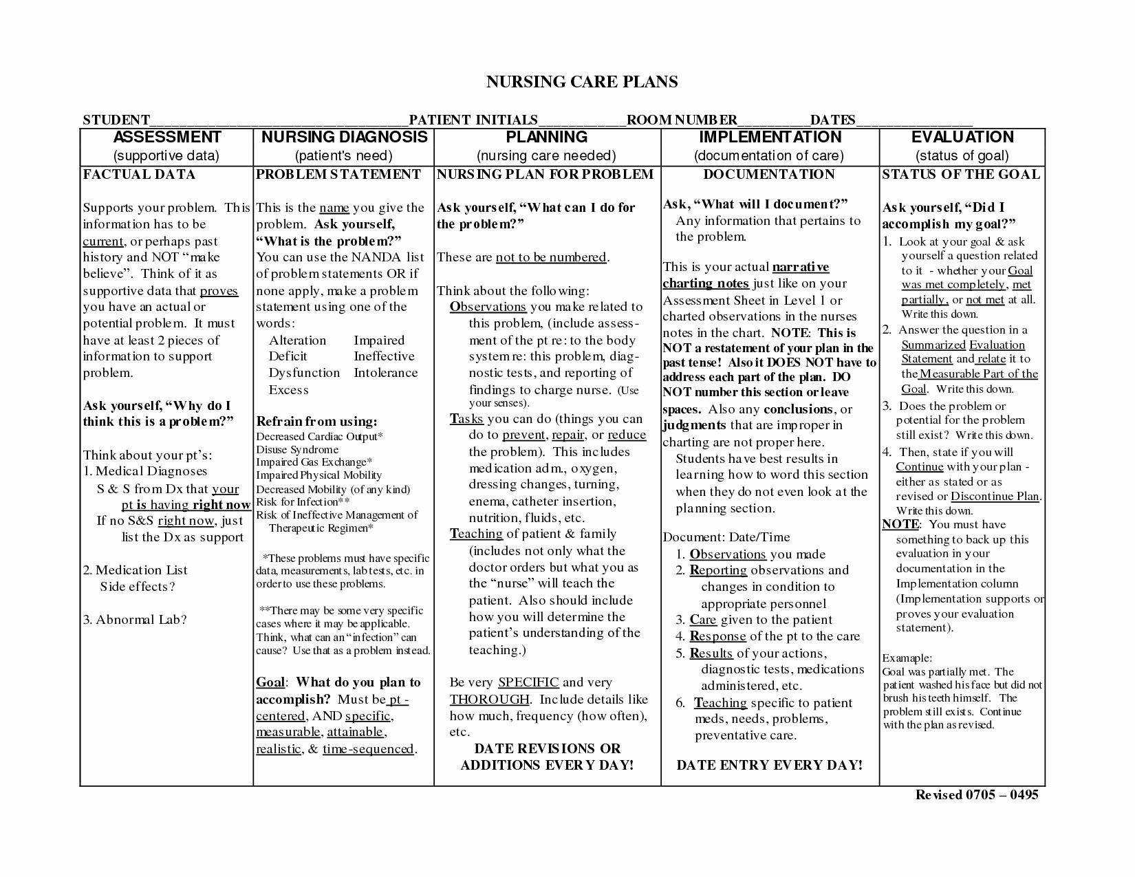 Nursing Care Plans Template Unique Nursing Notes