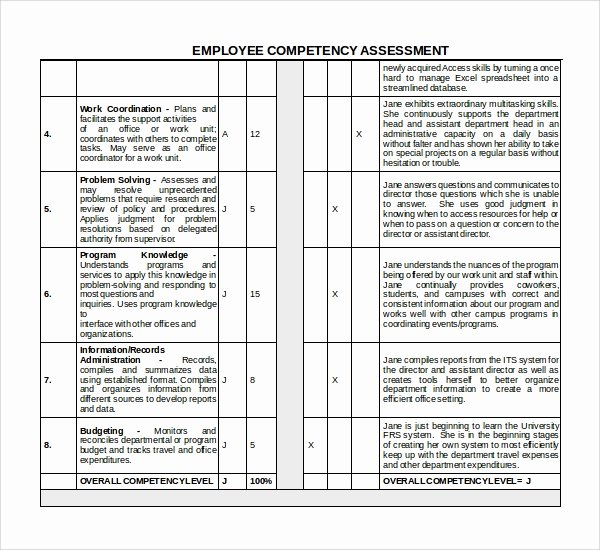 Nursing Competency assessment Template Inspirational Sample Petency assessment Template 6 Free Documents