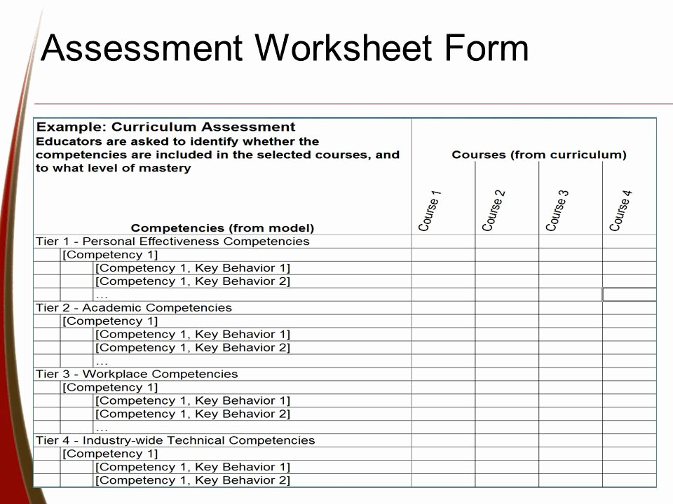 Nursing Competency assessment Template Lovely Using A Petency Model for Curriculum Development and