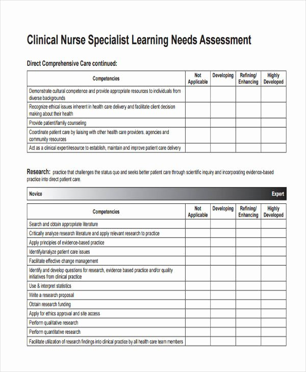 Nursing Competency assessment Template New Mental Status Examination Template