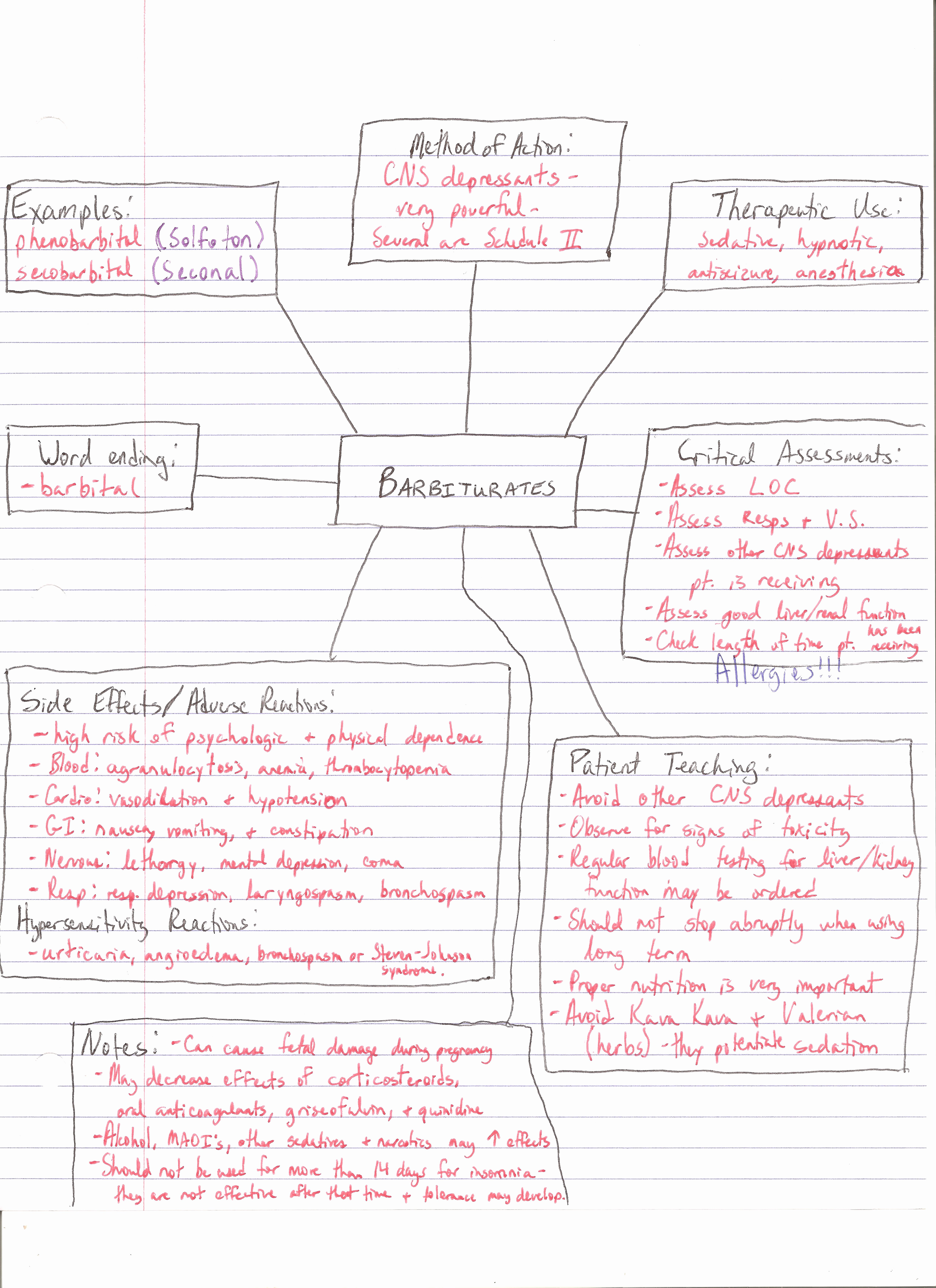 Nursing Concept Map Template Awesome 26 Of Care Map Template Education
