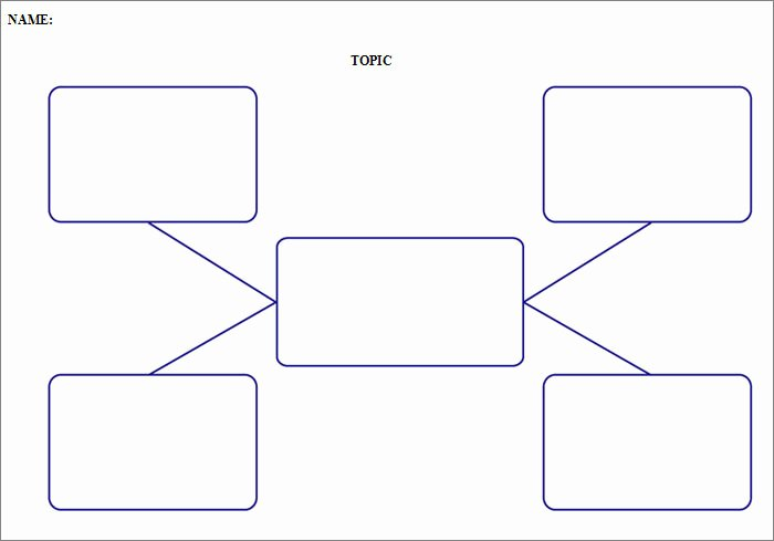 Nursing Concept Map Template Awesome Blank 6 Printable Concept Map Template Pdf Word source