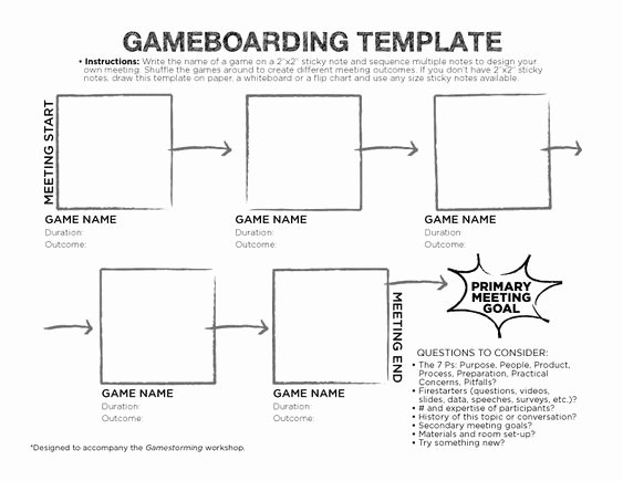 Nursing Concept Map Template New Gameboarding Template Sunni Brown
