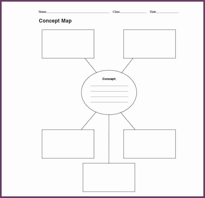 Nursing Concept Mapping Template Elegant Nursing Concept Map Template