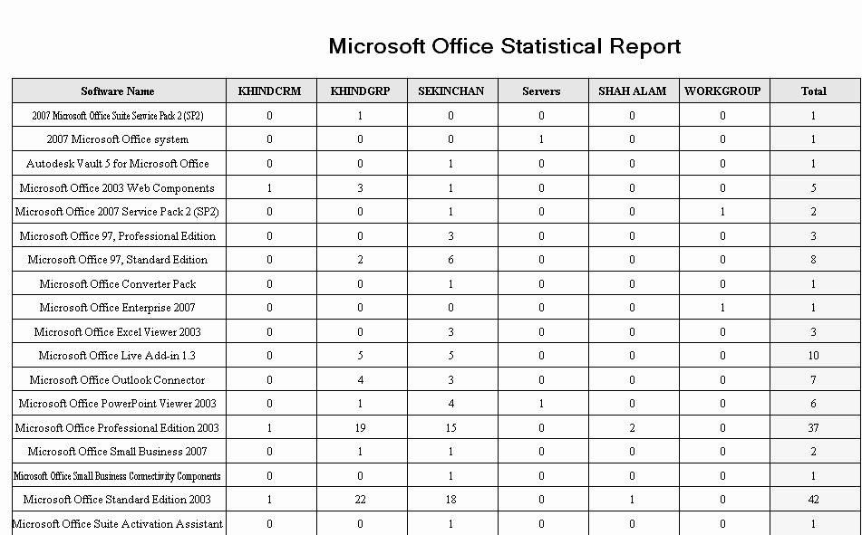 post microsoft office templates inventory