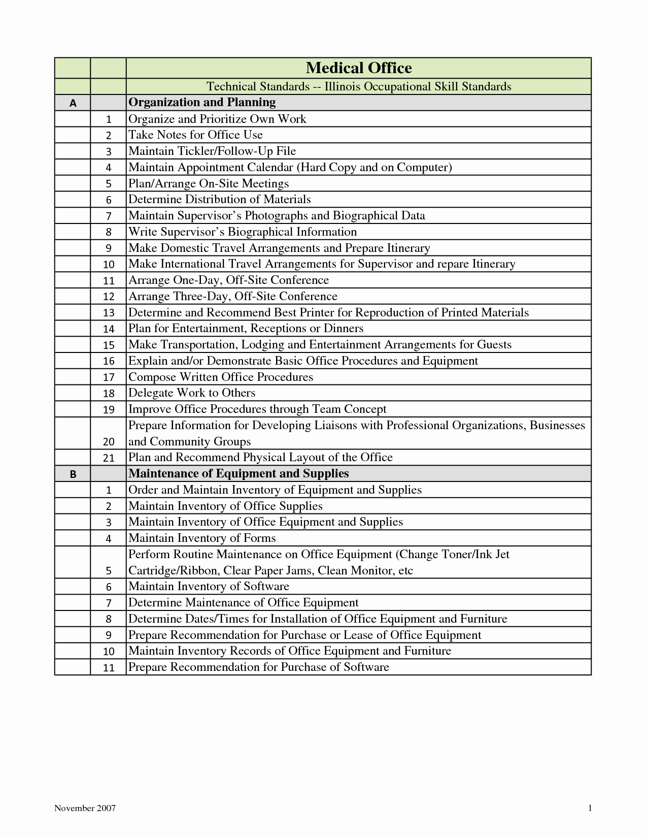 Office Supply List Template Beautiful List Fice Machines for Resume Resume Ideas