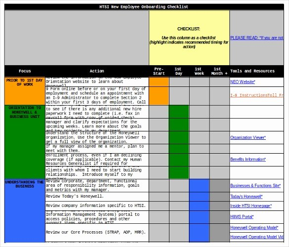 Onboarding Checklist Template Excel Fresh New Hire Checklist Template 18 Free Word Excel Pdf