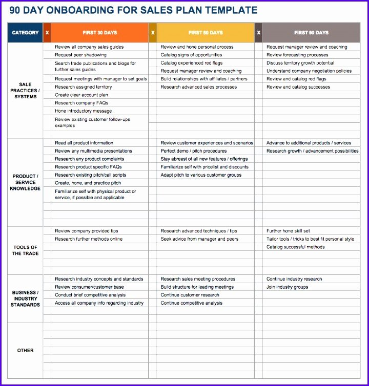 Onboarding Checklist Template Excel New 12 30 60 90 Plan Template Excel Exceltemplates