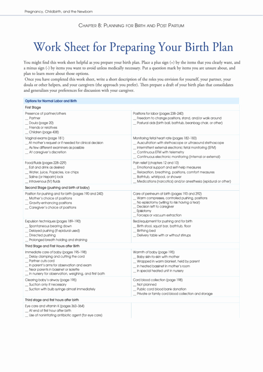 One Page Birth Plan Template Elegant Worksheet Template for Preparing Your Birth Plan with