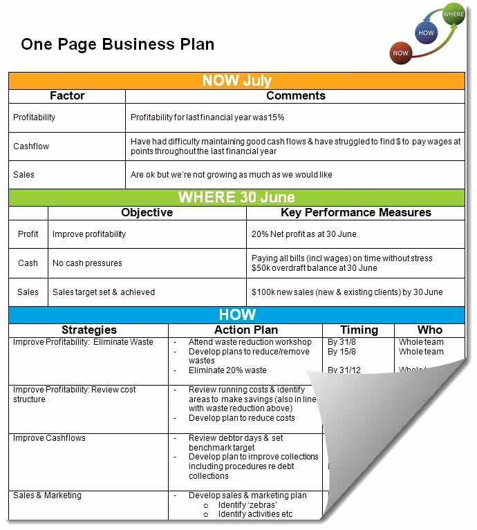 One Page Business Plan Template Best Of Simple E Page Business Plan Template Template