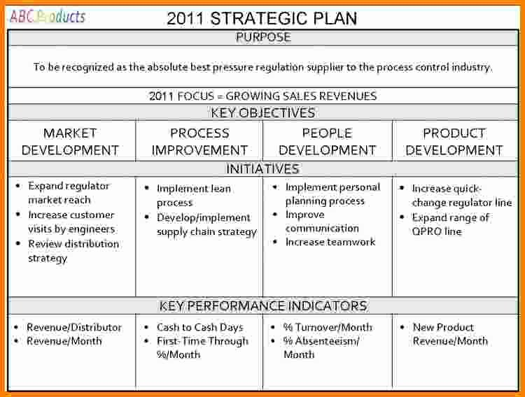 One Page Business Plan Template Inspirational 10 One Page Business Plan Template
