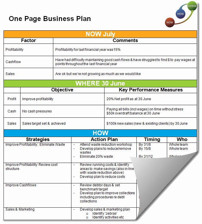 One Page Business Plan Template Inspirational E Page Business Plan Template