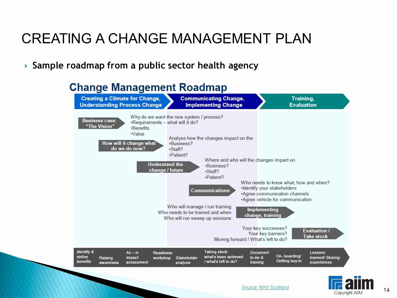 Organizational Change Management Plan Template Beautiful 9 Change Management Plan with Examples Pdf Word Pages