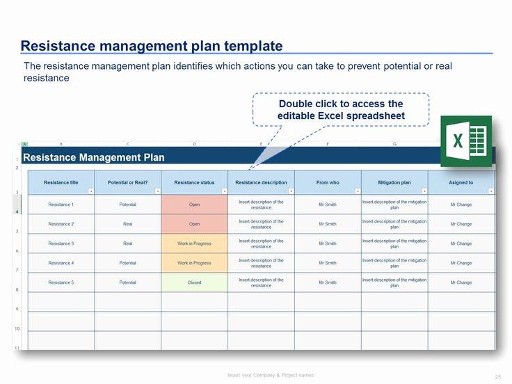 Organizational Change Management Plan Template Elegant 21 Best Change Management toolkit Including Models Plans