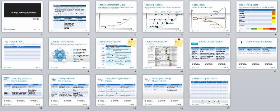 Organizational Change Management Plan Template Fresh Change Management Plan Change Management Methodology