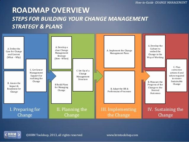 Organizational Change Management Plan Template Lovely How to Guide Change Management Roadmap Overview Steps for