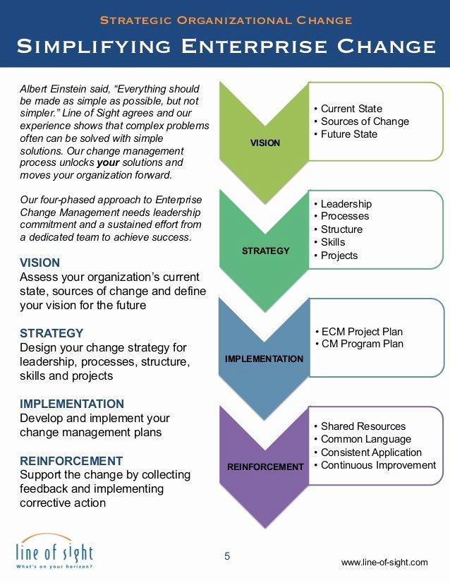 Organizational Change Management Plan Template Luxury Strategic organizational Change Management Series Ebook