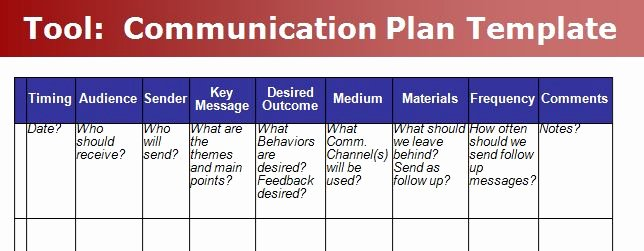Organizational Change Management Plan Template New ask the Cmmi Appraiser as We Adopt the Cmmi How Do We
