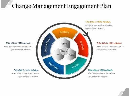 Organizational Change Management Plan Template Unique Change Management Engagement Plan Example Ppt
