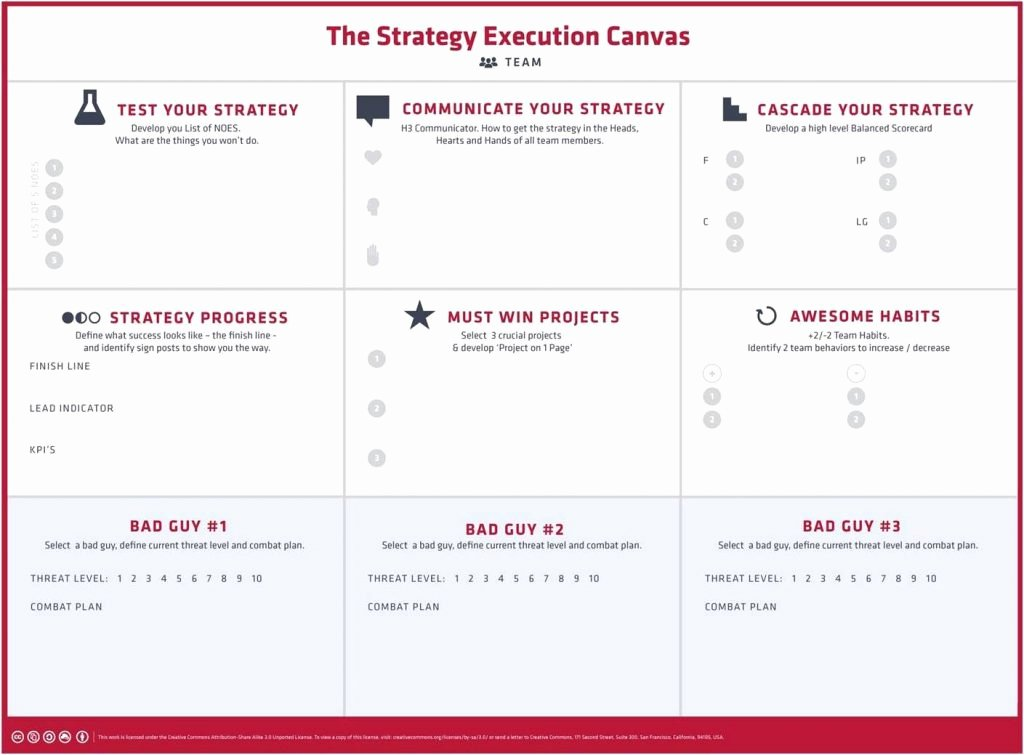 Organizational Change Management Plan Template Unique Change Management Plan Template Example Steps Ppt