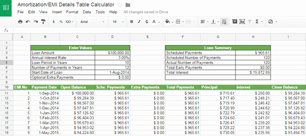 Payment Schedule Template Excel Awesome Loan Amortization Schedule Excel Template