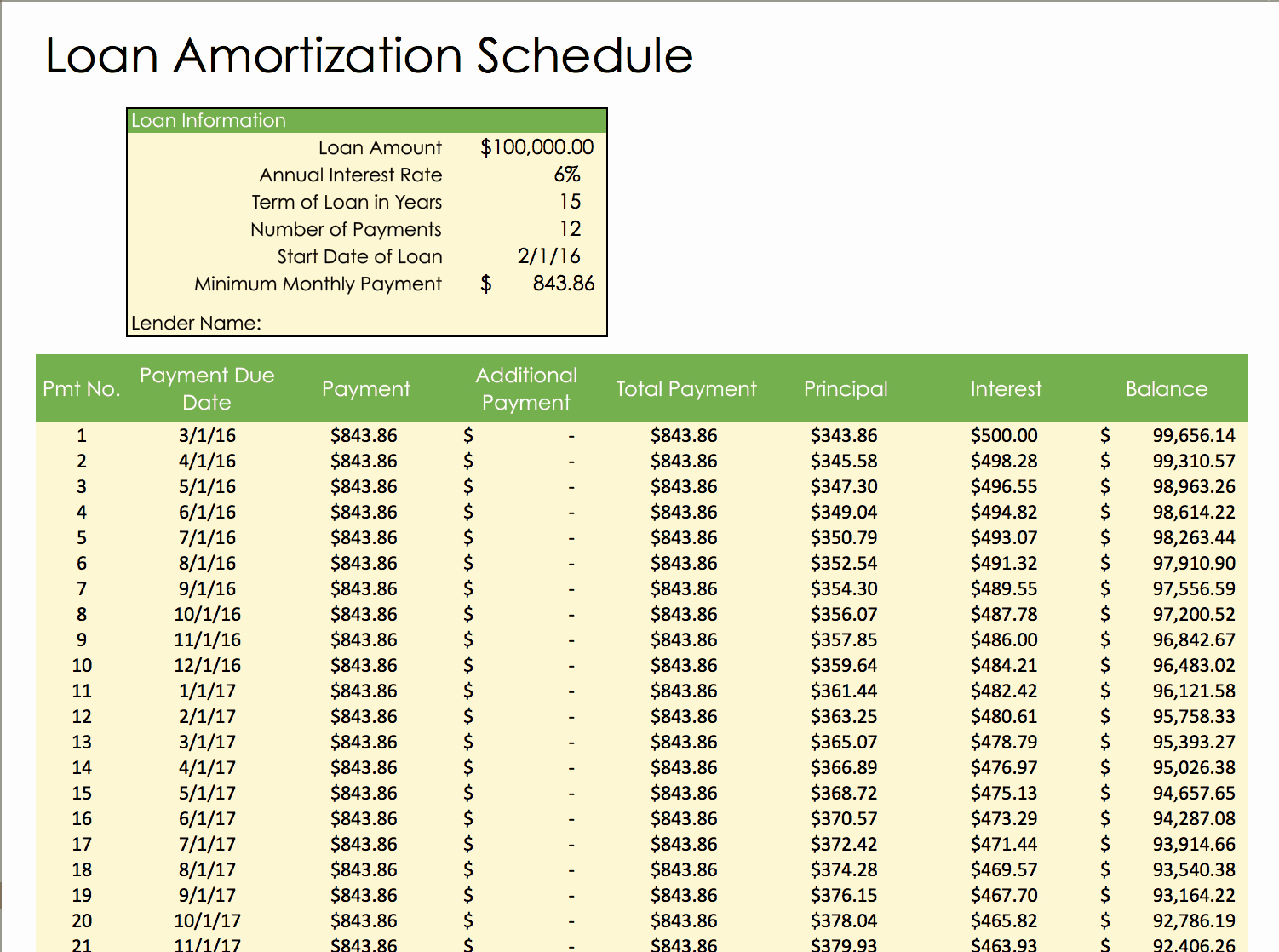 Payment Schedule Template Excel Inspirational Free Weekly Schedule Templates for Excel Smartsheet