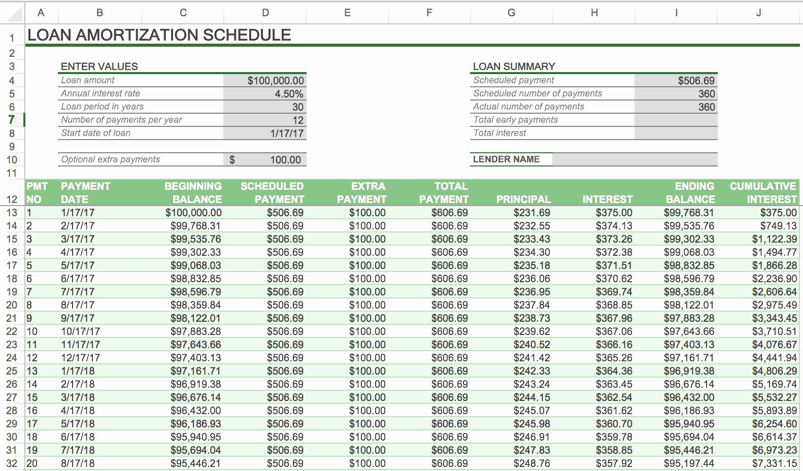 Payment Schedule Template Excel Unique How to Create An Amortization Schedule