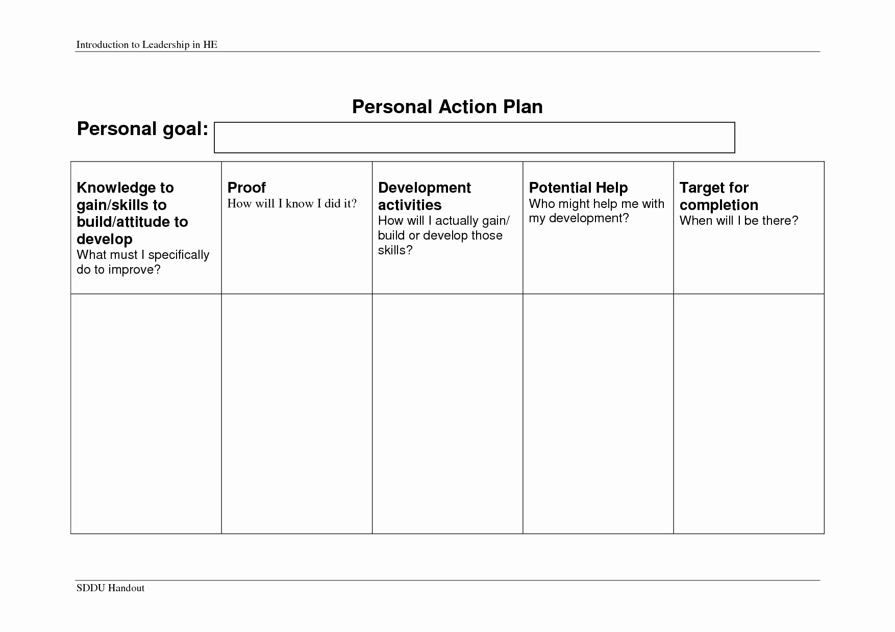 Personal Action Plan Template Beautiful Leadership Development Action Plan Template