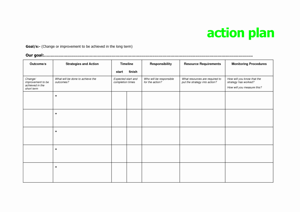 Personal Action Plan Template Elegant Editable Work Action Plan Template with Blank Columns for