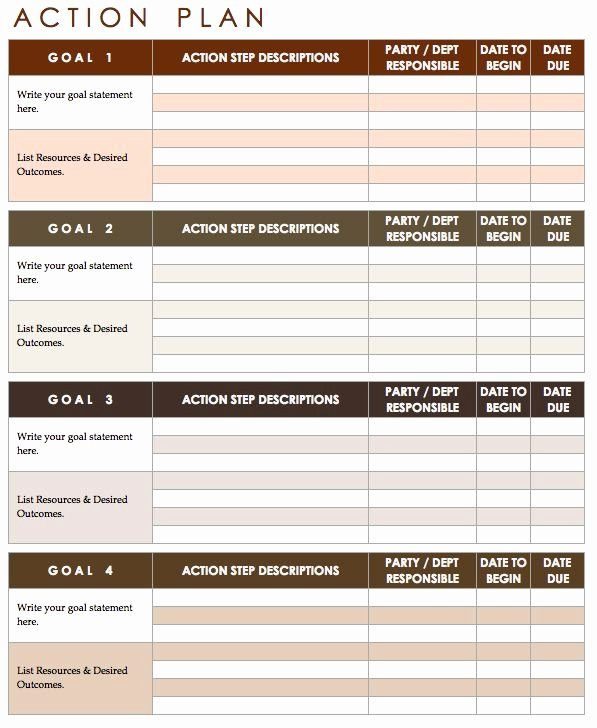 Personal Action Plan Template Fresh Action Plan Template Template
