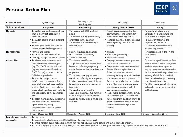 Personal Action Plan Template Fresh Personal Action Plan with Monitoring tool