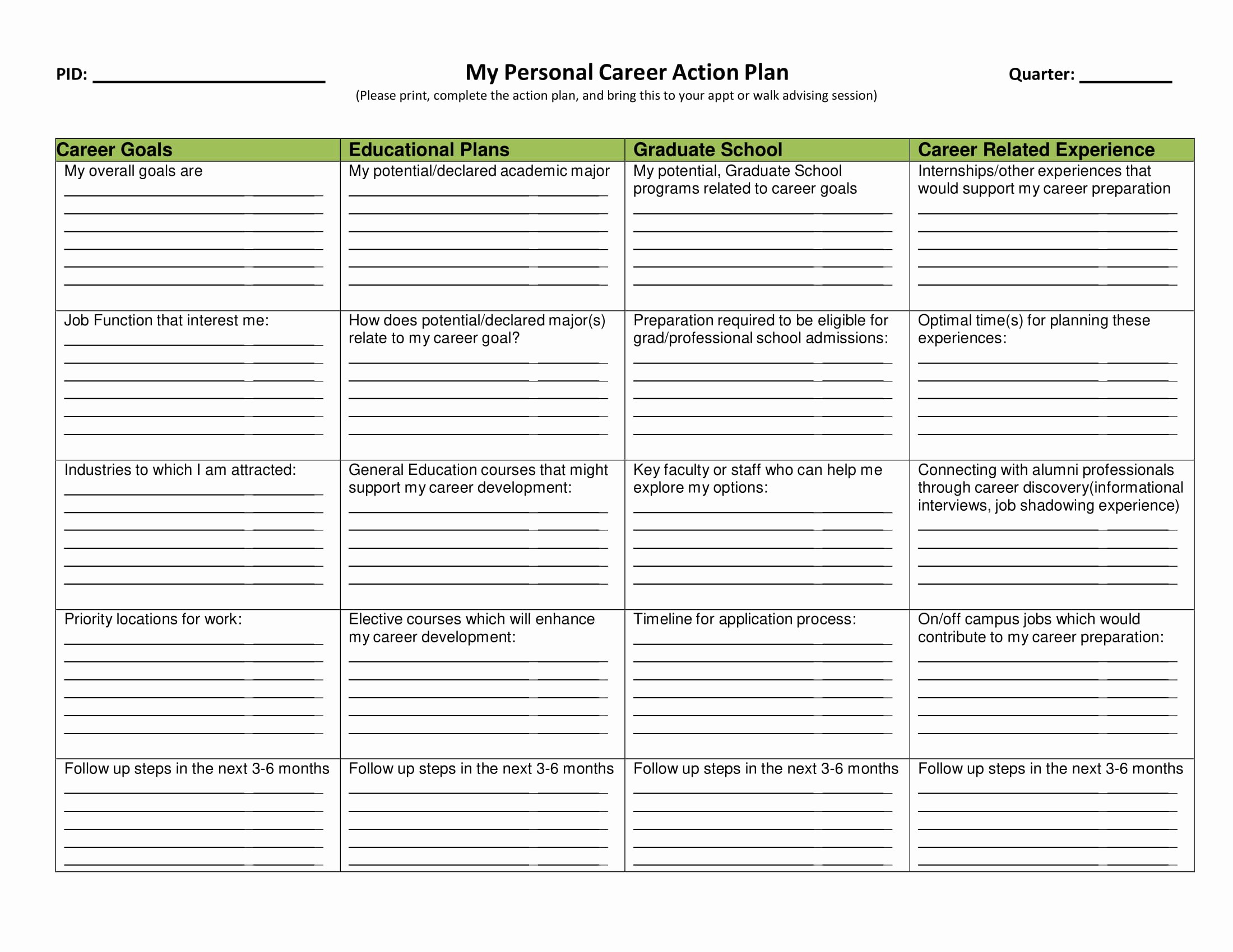 Personal Action Plan Template New 9 Career Action Plans Pdf Doc
