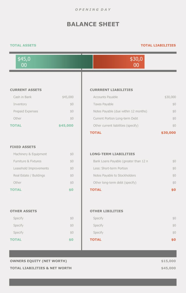 Personal Balance Sheet Template Beautiful Financial Statement Templates for Small Businesses 8