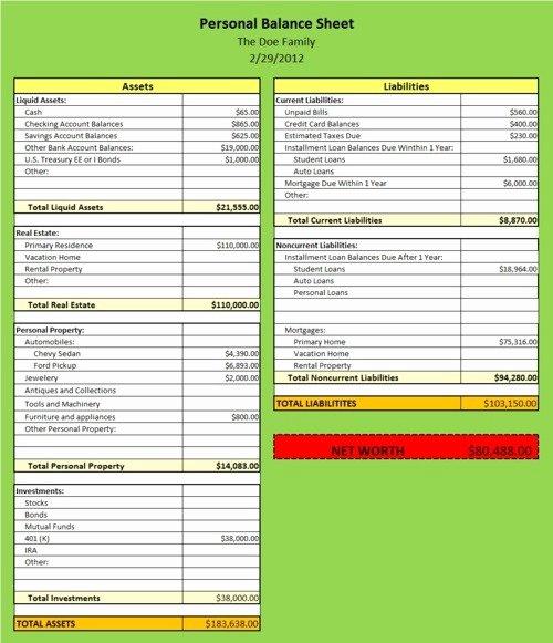 Personal Balance Sheet Template Beautiful Personal Balance Sheet