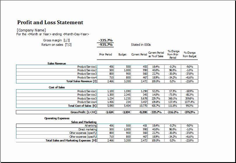 Personal Balance Sheet Template Best Of Download Free Balance Sheet Templates In Excel Excel