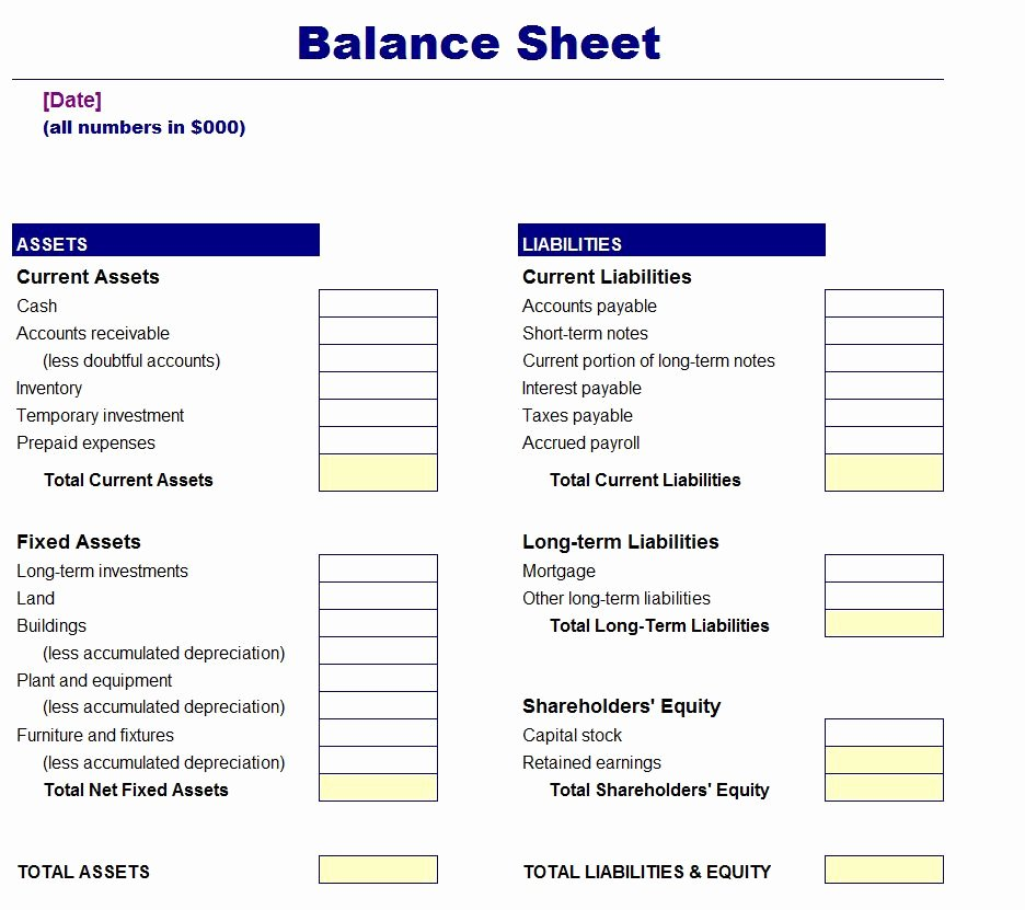 Personal Balance Sheet Template Best Of Simple Balance Sheet Template
