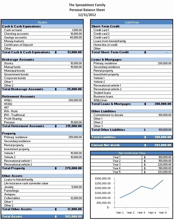 Personal Balance Sheet Template Elegant Free Excel Template to Calculate Your Net Worth
