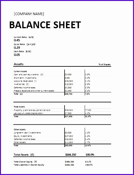 Personal Balance Sheet Template Fresh 10 Excel Balance Sheet Template Free Exceltemplates