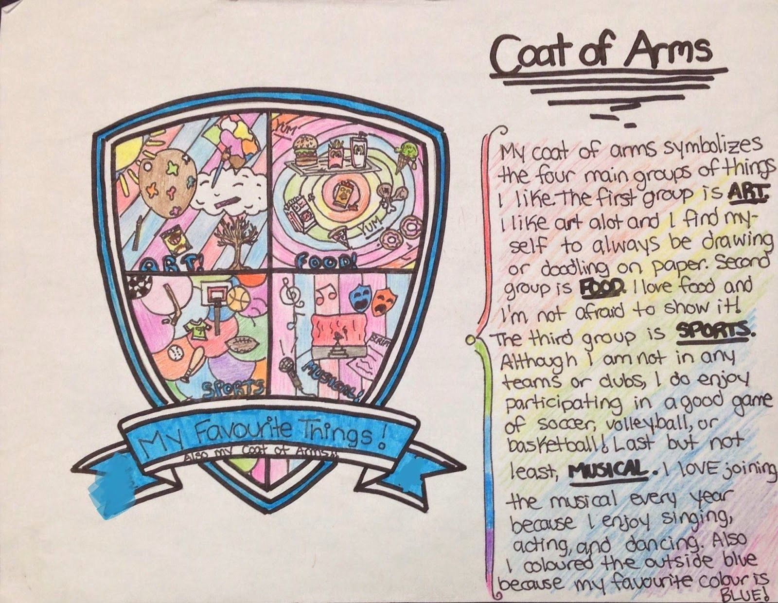Personal Coat Of Arms Template Inspirational Personal Coat Arms for the Kids Ms
