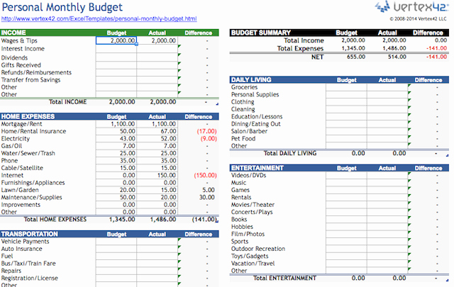 Personal Finance Plan Template Inspirational 10 Helpful Spreadsheet Templates to Help Manage Your Finances
