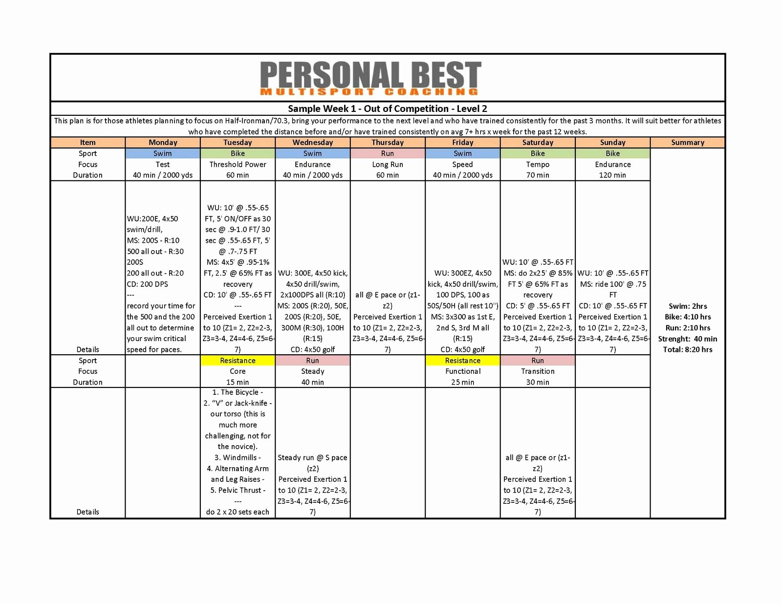 Personal Fitness Plan Template Luxury Coach Jorgem Youcoach Training Plans