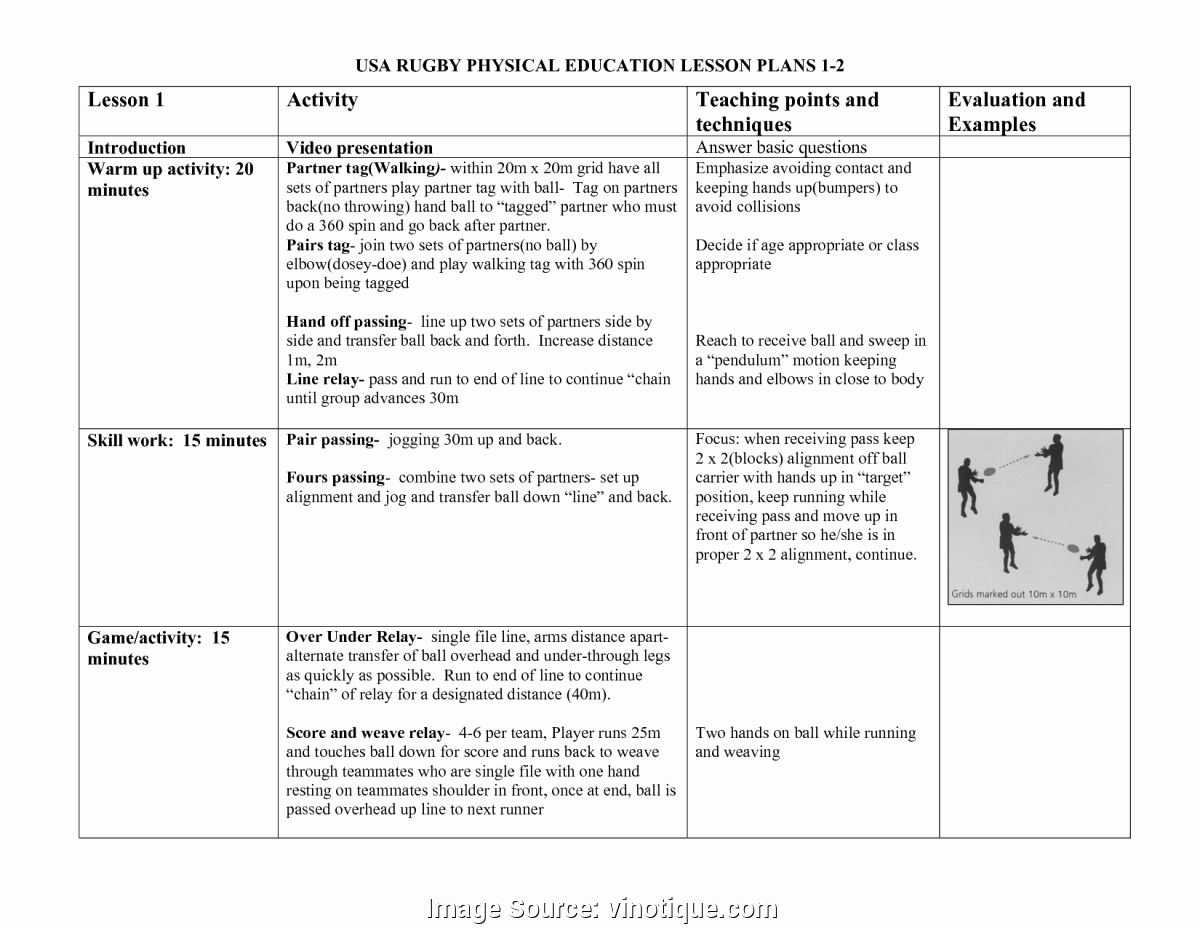 Physical Education Lesson Plan Template Best Of Best Drawing Activities for Grade 1 Colouring for