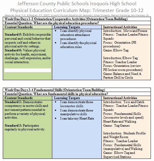 Physical Education Lesson Plans Template New Physical Education Lesson Plans