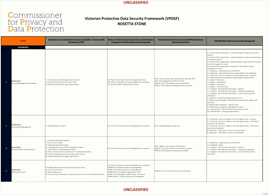 Physical Security Risk assessment Template Awesome Physical Security Risk assessment Template