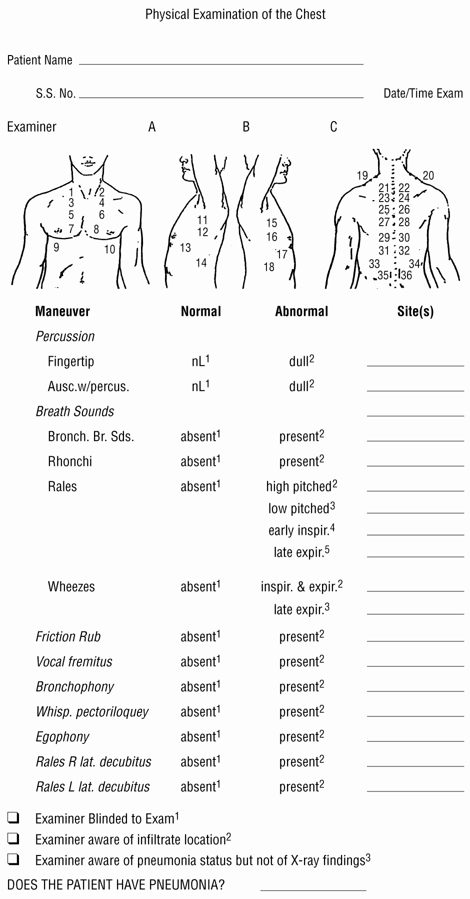 Physical therapy Initial Evaluation Template Luxury Diagnosing Pneumonia by Physical Examination