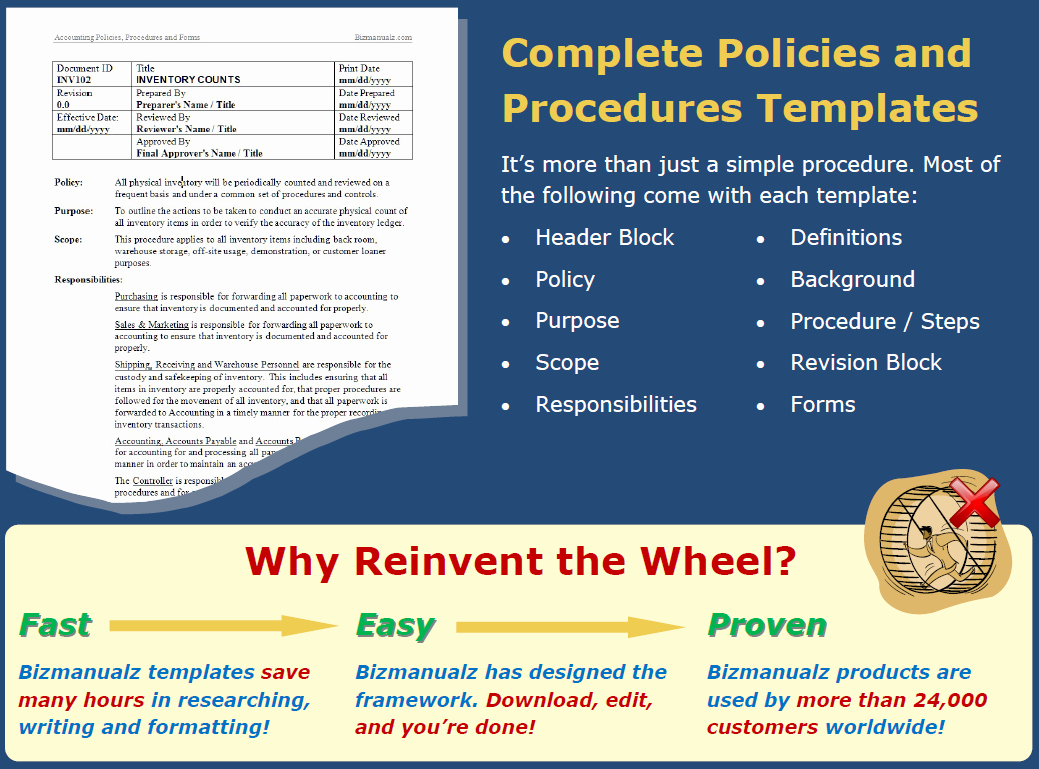 Policy and Procedure Template Examples Awesome Policies and Procedures Manuals Templates